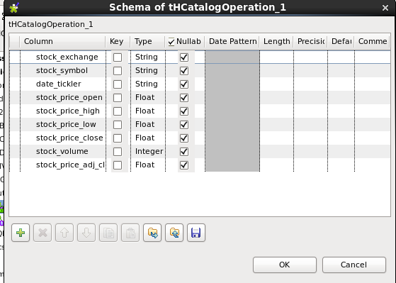 HCatalog Table Schema
